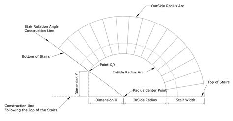 circular layout circular stairs layout
