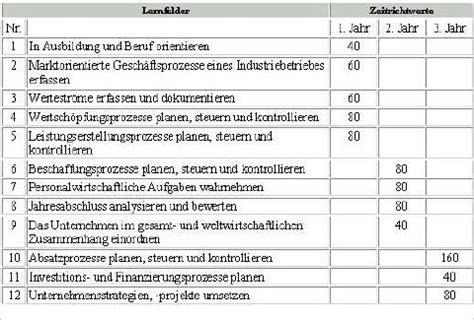Bewerbungsschreiben Ausbildung B Romanagement Die Lernfeldsortierung F禺r Kaufleute F禺r B禺romanagement Kinderen Kinder Sudoku Sc Freiburg