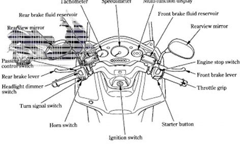 honda helix cn250 wiring diagram get free image about
