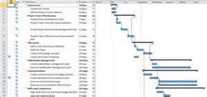 Project Change Management Plan Template 187 archive change management project plan exle tools4management