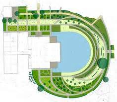 grand scale garden design with privacy berms and a small