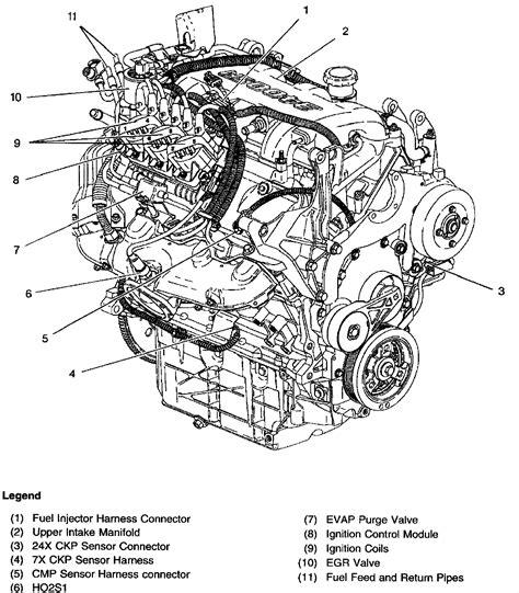 gm 3100 engine diagram gm free engine image for user