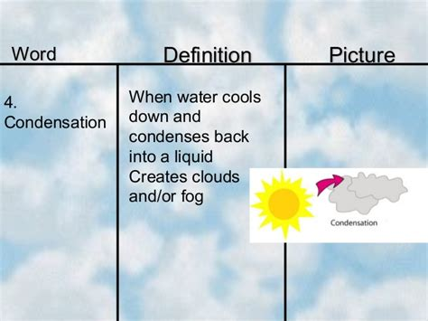 what does water mean the gallery for gt water cycle evaporation definition