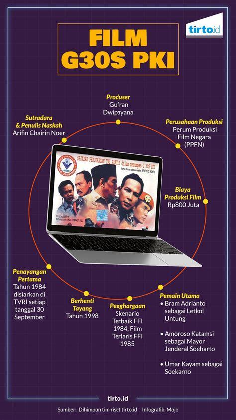 download film g30s pki indowebster membedah film pengkhianatan g30s pki tirto id