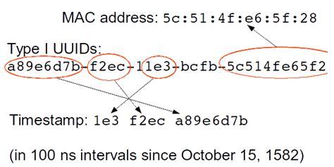 mysql date format no time mysql convert to unix timestamp