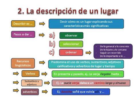 descripcion de imagenes en ingles ejemplos ejemplos de la descripci 243 n la descripci 243 n