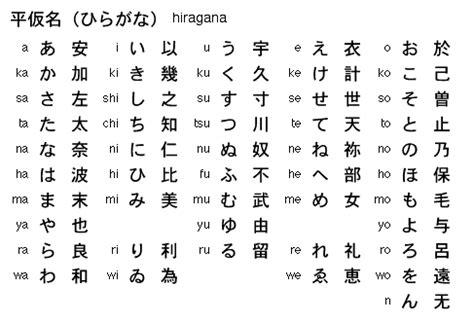 Japanese Letter Translation japanese writing systems free language