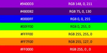 rainbow color code vibgyor rainbow color codes 187 webnots