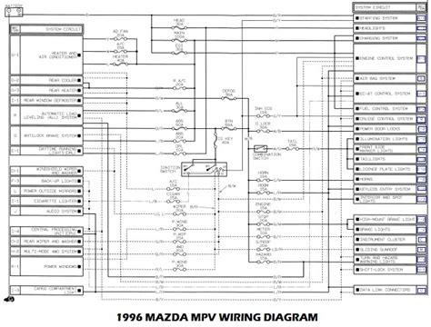 mazda lantis v6 wiring diagram wiring diagram manual