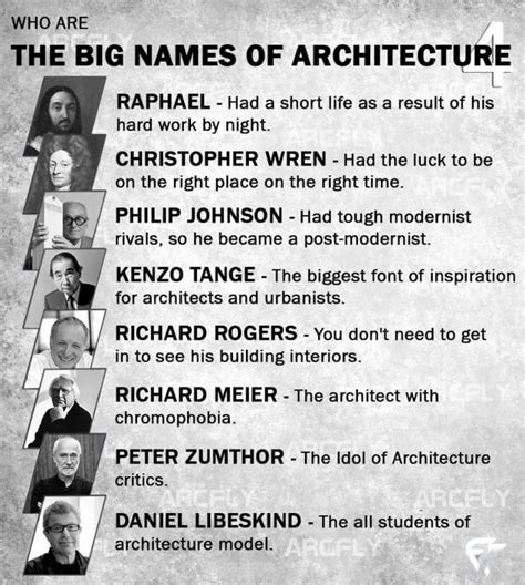 list of famous architects who are the big names in architecture arch student com