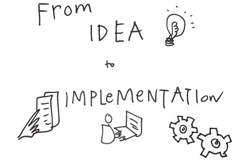 how to pattern your idea from idea to implementation a design note open law lab