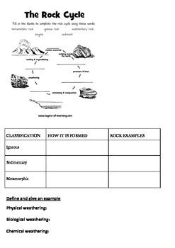 rocks and weathering worksheet and quiz by humanities