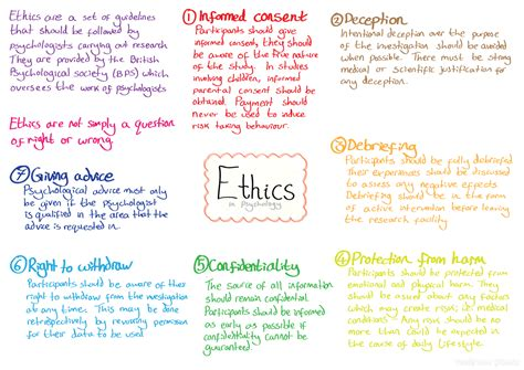 Building Work Psykology And Professional Ethics ocr as psychology ethics andrew poverandrew pover
