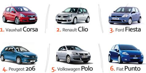 Cars With Cheapest Insurance Rates 1 by Find Cars Listed In Insurance 1 Carinsurancegroups