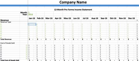 Pro Forma Profit And Loss Statement Template by Pro Forma Income Statement Template Dumbing It