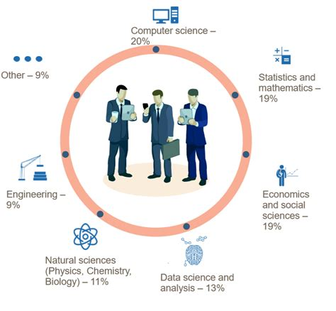 Mba Data Science Uk by Personalized Career Guidance Counseling For Ug Pg Mba