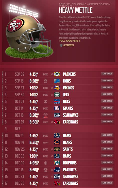 Calendario 49ers Why The San Francisco 49ers Are Set Up For A Legendary