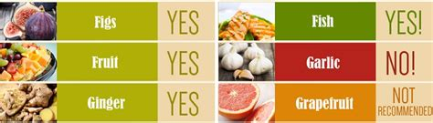 can dogs eat grapefruit can dogs eat this check out this ultimate 150 types of foods guide