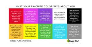 what your favorite color says about you what does your favorite color say about you color