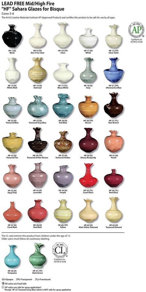 amaco glaze hf 10 amaco clear columbus clay company