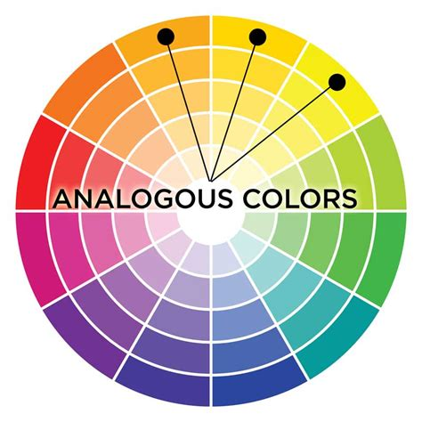 what is analogous colors the psychology of color schemes