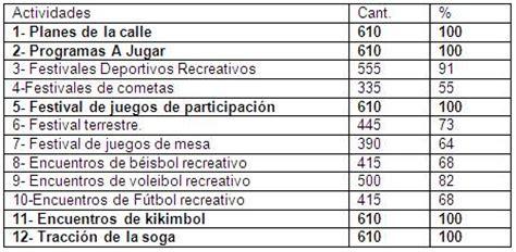 juegos recreativos para padres con sus ni 209 os educacion juegos recreativos para nios de 8 a 10 aos en la propuesta