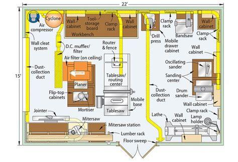 automotive shop floor plans