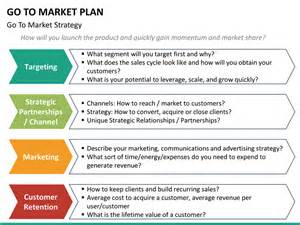 go to market strategy template free go to market plan powerpoint template sketchbubble