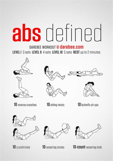1000 ideas about workout planner on workout log weekly workouts and p90 workout