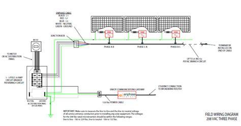 enphase wiring three phase wiring free printable
