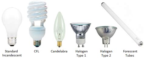 light bulb types light bulb types 28 images choosing the light bulb