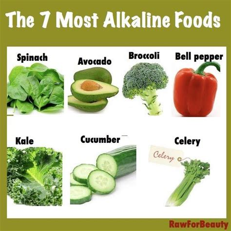 Detoxing Acidity In by 7 Most Alkaline Foods Healthy Food Drink