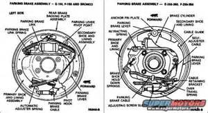 Drum Brake System Components Drum Brake Components