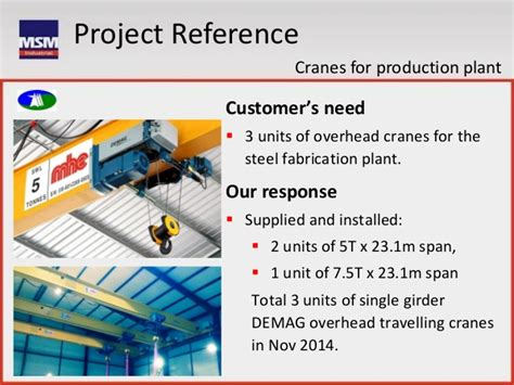 Unit Vii Project Mba 6941 by Msm Project Reference In Crane Oct 2015