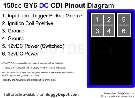 pinout diagram of the quot dc quot cdi buggy depot technical center