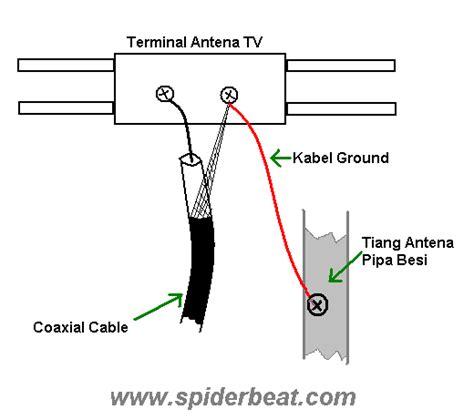 cara membuat antena tv digital outdoor tips memasang antena tv yang benar spesialis pasang