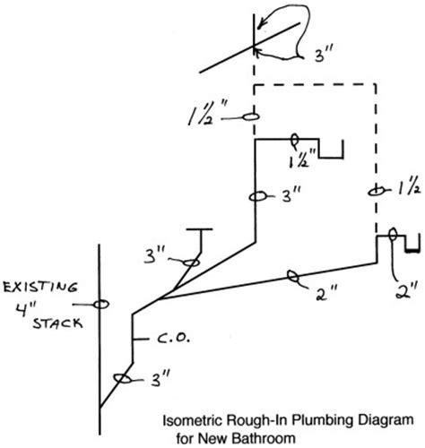 bathroom rough in diagram this rough in plumbing diagram