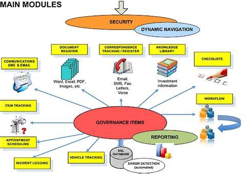 new complaints management system innovation winner