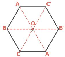 regular polygons  point symmetry quora