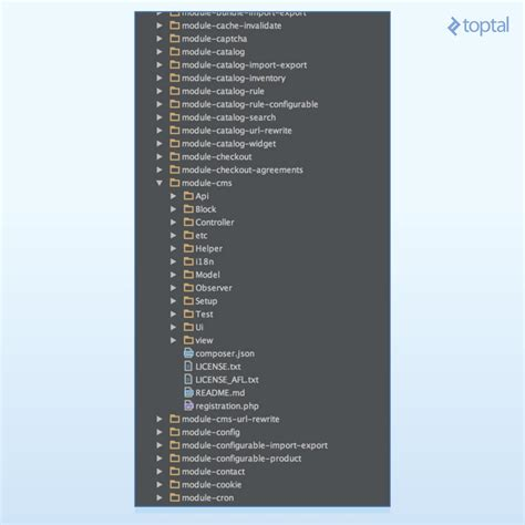 zend framework 2 layout per module uncategorized solution analysts