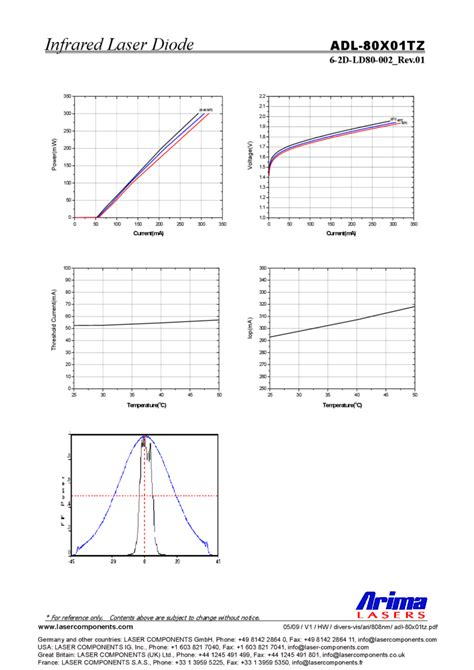 laser diodes pdf green laser diode pdf 28 images green laser 808nm 300mw to can laser components laser diodes