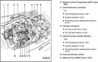 98 jetta engine diagram tdiclub forums