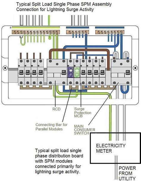 clipsal rcd mcb wiring diagram 30 wiring diagram images