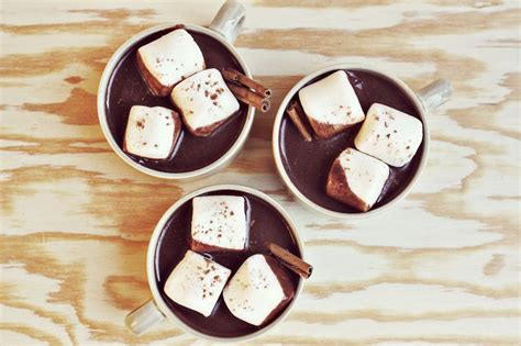 Aztec Hot Chocolate Recipe