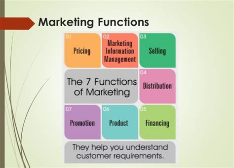 Mba In Fashion Management Scope by Marketing Functions Baskan Idai Co