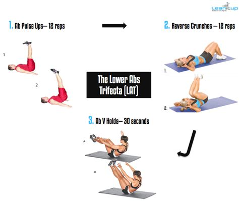 flatten your lower abs smooth out the pooch and carve