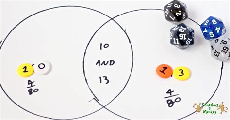 probability with venn diagrams venn diagram probability images how to guide and refrence