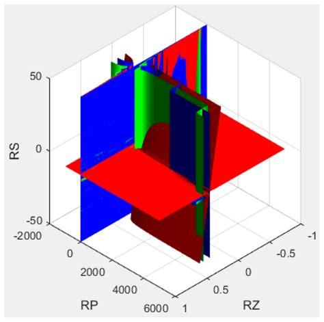 thermal resistor matlab thermal resistor matlab 28 images heat sink calculator focused on heat sink analysis design
