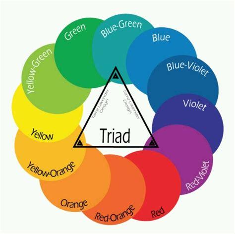 triad color triad color wheel color choices