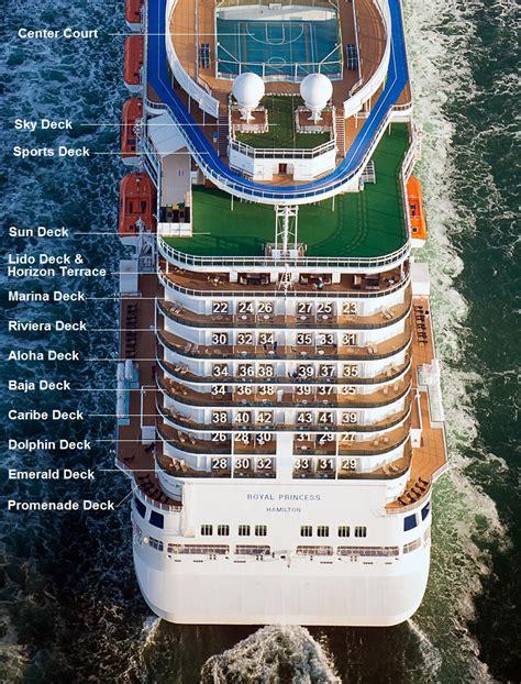 Norwegian Cruise Balcony Room by Royal Princess Aft Balcony Cruise Critic Message Board